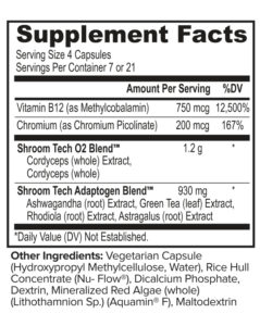 Shroom tech sport ingredients