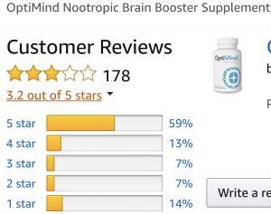 optimind reviews
