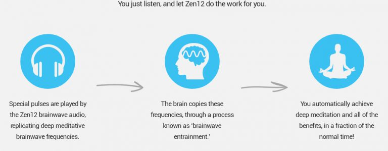 zen 12 meditation review brainwave entrainment program