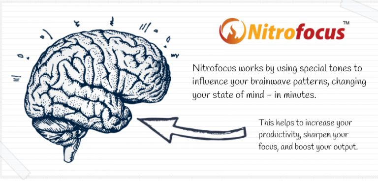 how nitrofocus works
