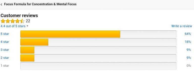 Focus Formula Reviews